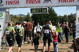 Crossing the finish line II